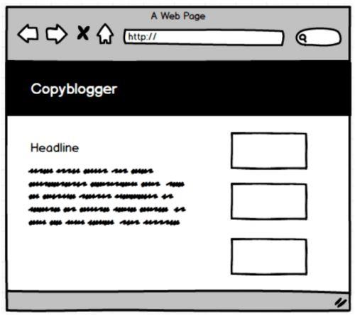 modelo de blog como ganhar dinheiro com blogs