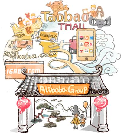 comprar no alibaba express brasil