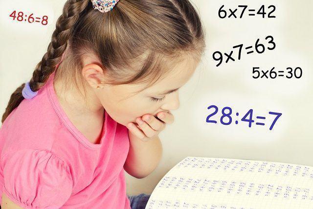 Como aprender tabuada de multiplicação completa e online